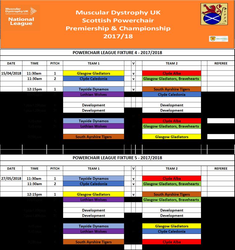 Fixtures 4&5